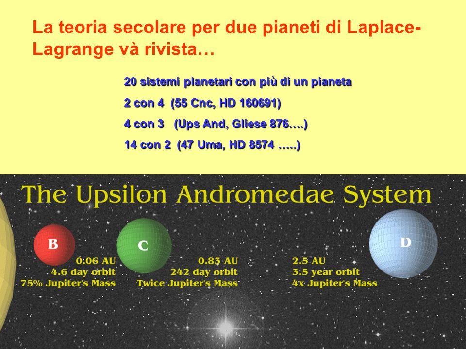 La teoria secolare per due pianeti di Laplace-Lagrange và rivista…