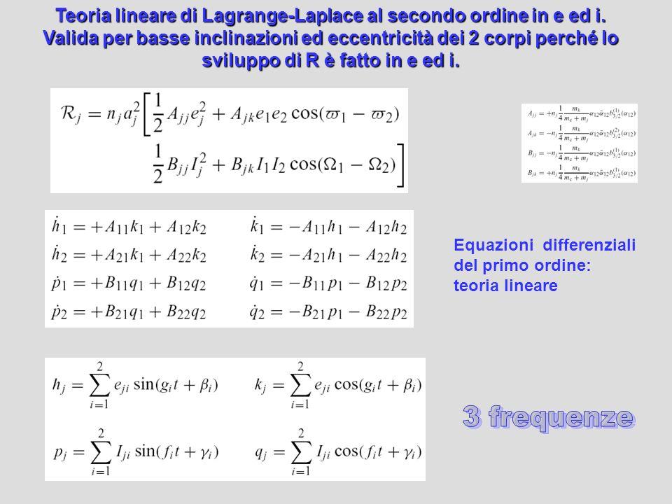 Teoria lineare di Lagrange-Laplace al secondo ordine in e ed i