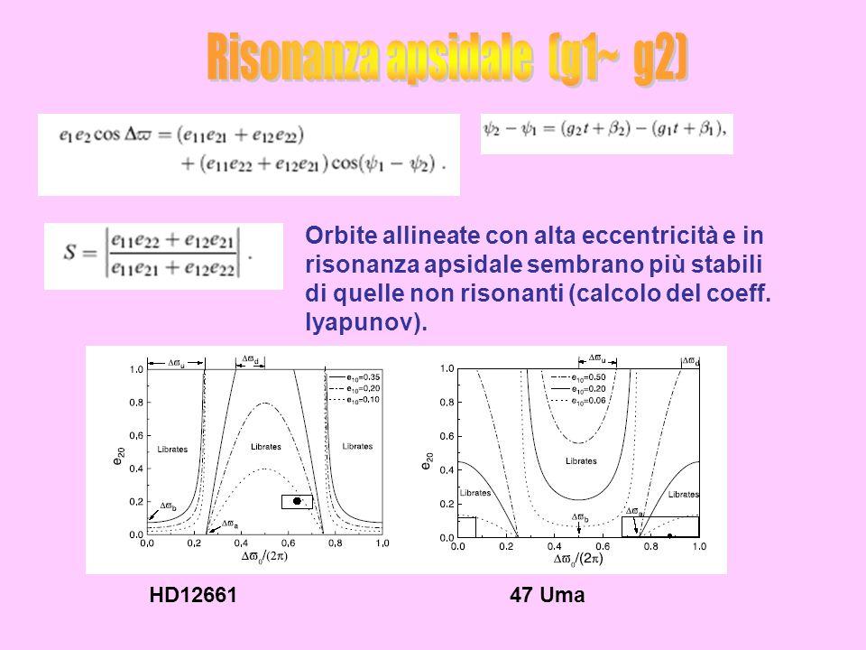Risonanza apsidale (g1~ g2)