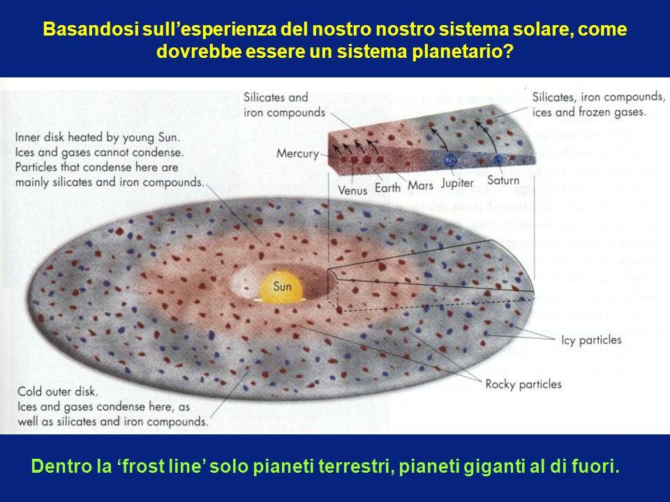 Basandosi sull'esperienza del nostro nostro sistema solare, come dovrebbe essere un sistema planetario
