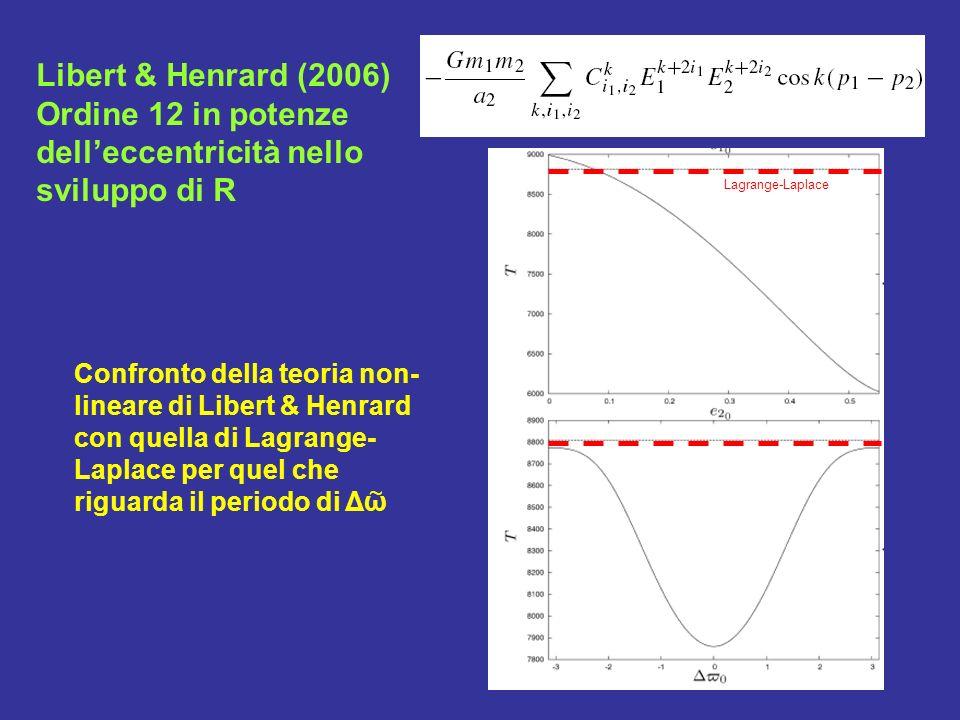 Libert & Henrard (2006) Ordine 12 in potenze dell'eccentricità nello sviluppo di R