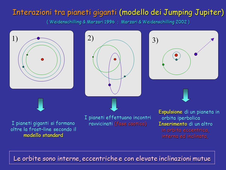 Interazioni tra pianeti giganti (modello dei Jumping Jupiter)