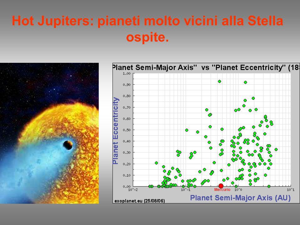 Hot Jupiters: pianeti molto vicini alla Stella ospite.