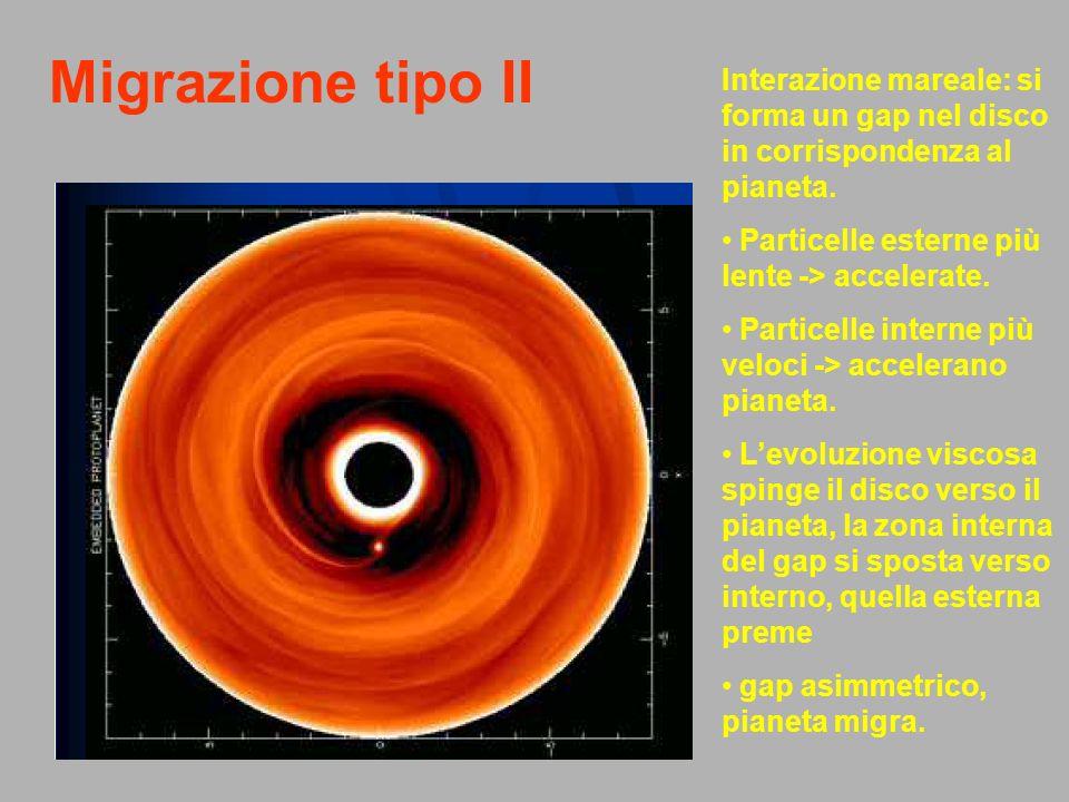 Migrazione tipo II Interazione mareale: si forma un gap nel disco in corrispondenza al pianeta. Particelle esterne più lente -> accelerate.