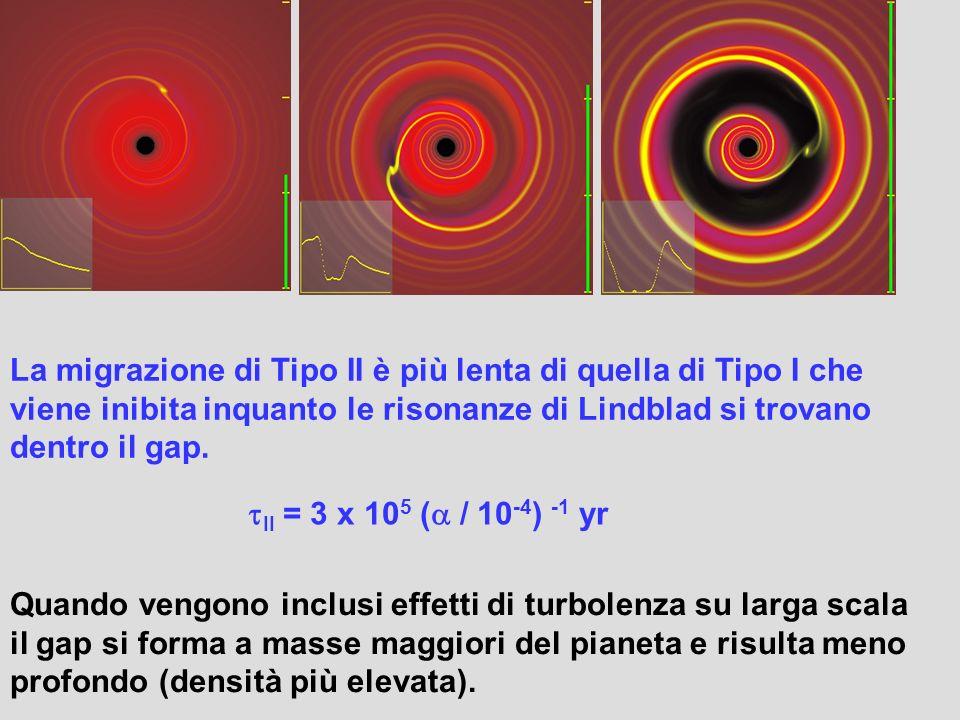 La migrazione di Tipo II è più lenta di quella di Tipo I che viene inibita inquanto le risonanze di Lindblad si trovano dentro il gap.