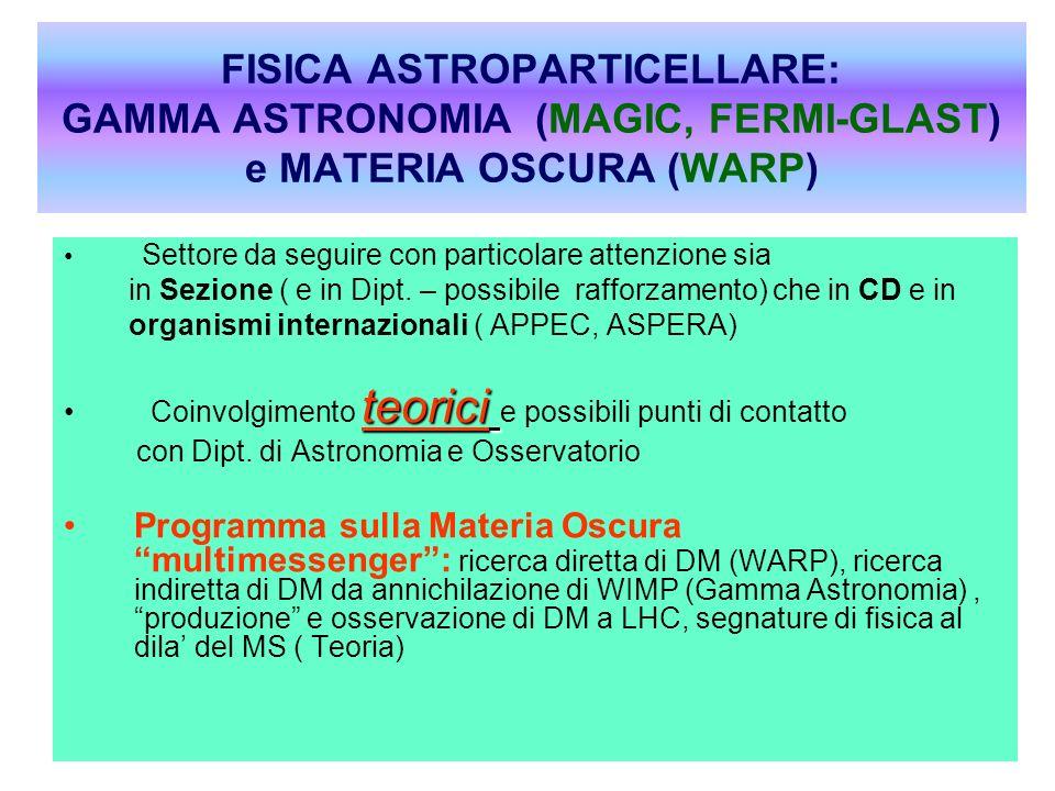 FISICA ASTROPARTICELLARE: GAMMA ASTRONOMIA (MAGIC, FERMI-GLAST) e MATERIA OSCURA (WARP)