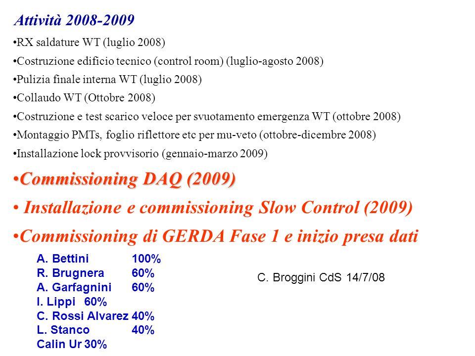 Installazione e commissioning Slow Control (2009)