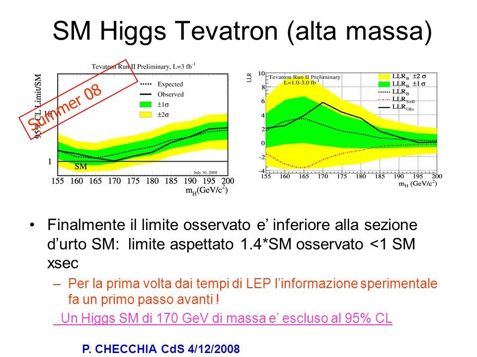 SM Higgs Tevatron (alta massa)