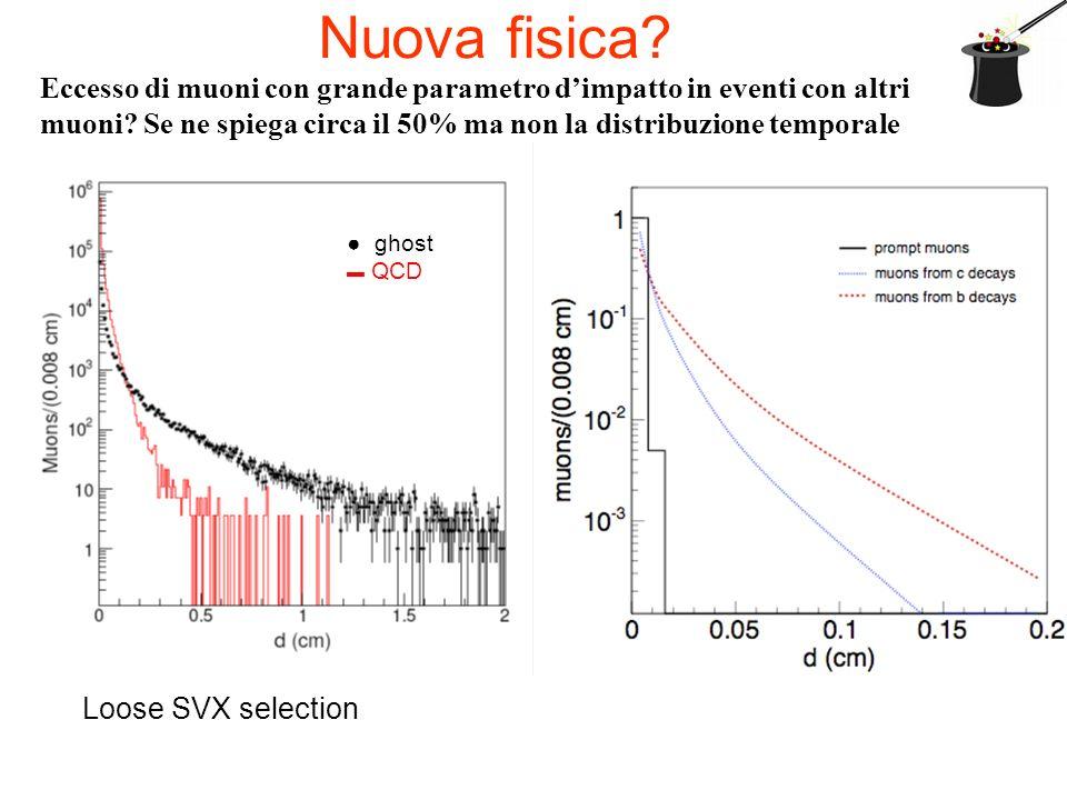 Nuova fisica Eccesso di muoni con grande parametro d'impatto in eventi con altri muoni Se ne spiega circa il 50% ma non la distribuzione temporale.