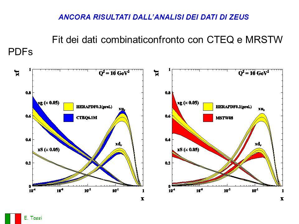 Fit dei dati combinaticonfronto con CTEQ e MRSTW PDFs