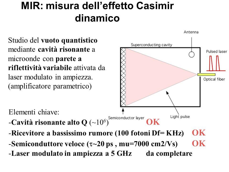 MIR: misura dell'effetto Casimir dinamico