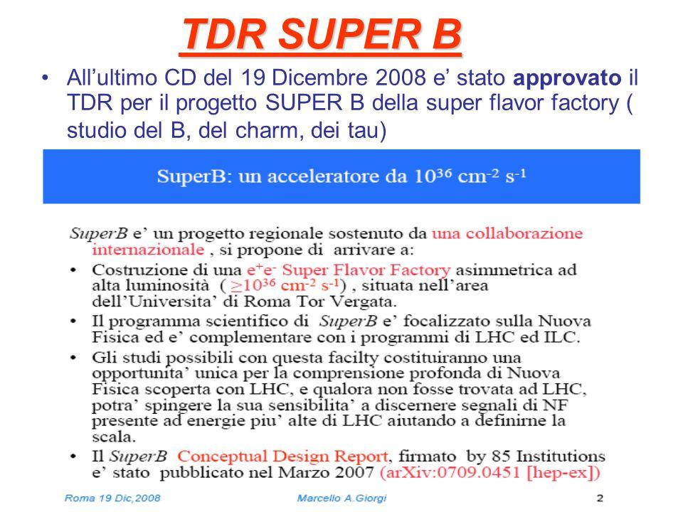 TDR SUPER B