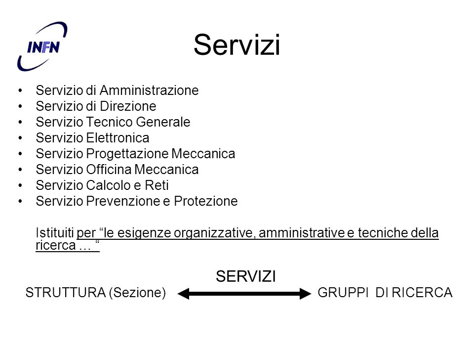 Servizi SERVIZI Servizio di Amministrazione Servizio di Direzione