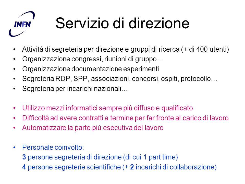 Servizio di direzione Attività di segreteria per direzione e gruppi di ricerca (+ di 400 utenti) Organizzazione congressi, riunioni di gruppo…