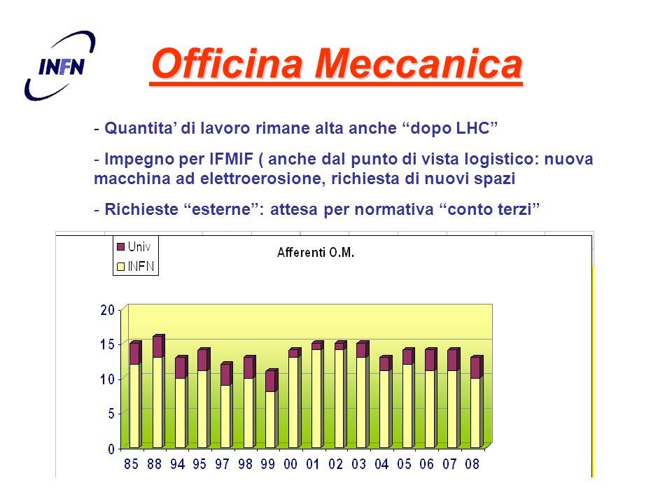 Officina Meccanica Quantita' di lavoro rimane alta anche dopo LHC