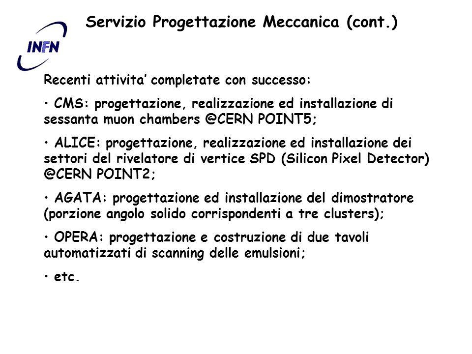 Servizio Progettazione Meccanica (cont.)