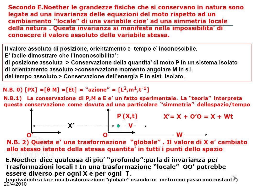 legate ad una invarianza delle equazioni del moto rispetto ad un