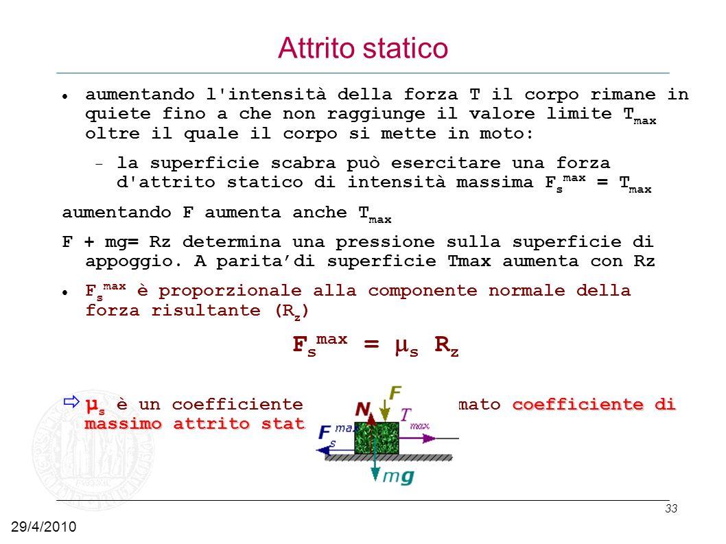 Attrito statico Fsmax = ms Rz
