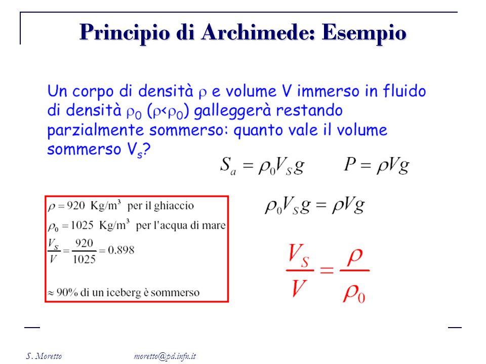 Principio di Archimede: Esempio