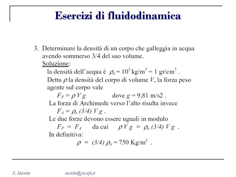 Esercizi di fluidodinamica