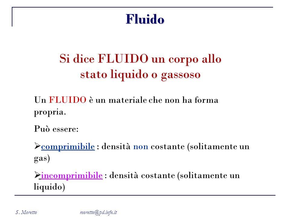Fluido Si dice FLUIDO un corpo allo stato liquido o gassoso