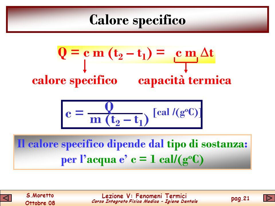 Calore specifico Q = c m (t2 – t1) = c m Dt Q c = m (t2 – t1)