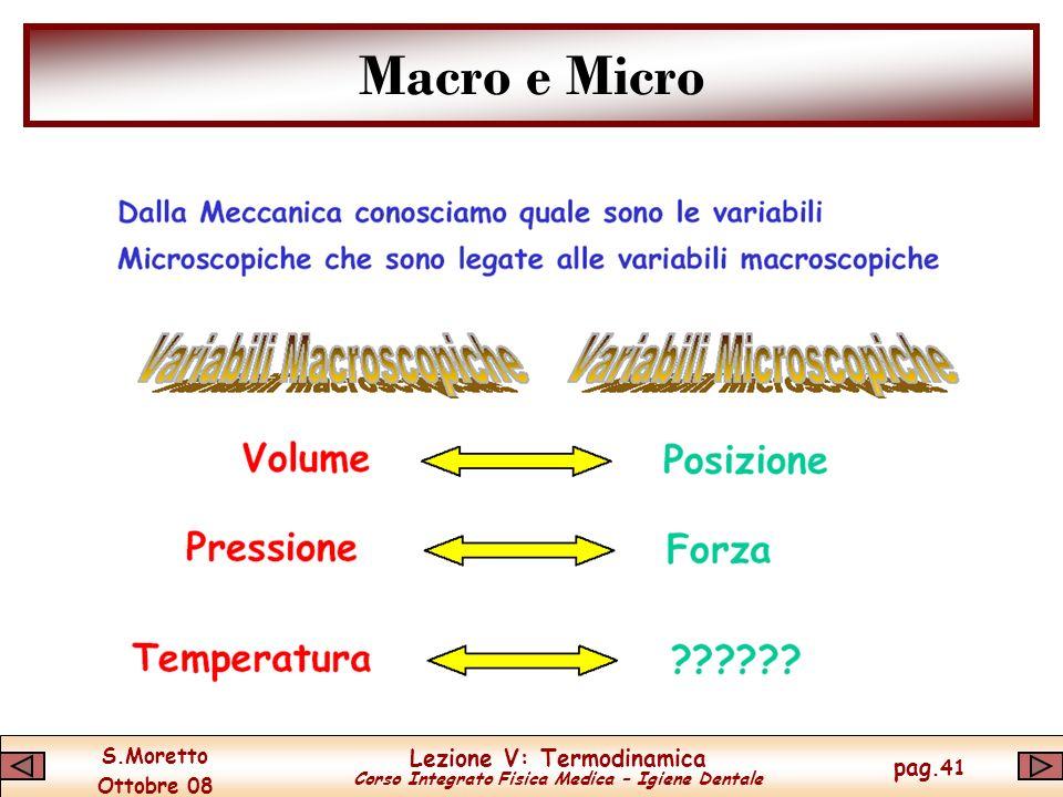 Macro e Micro