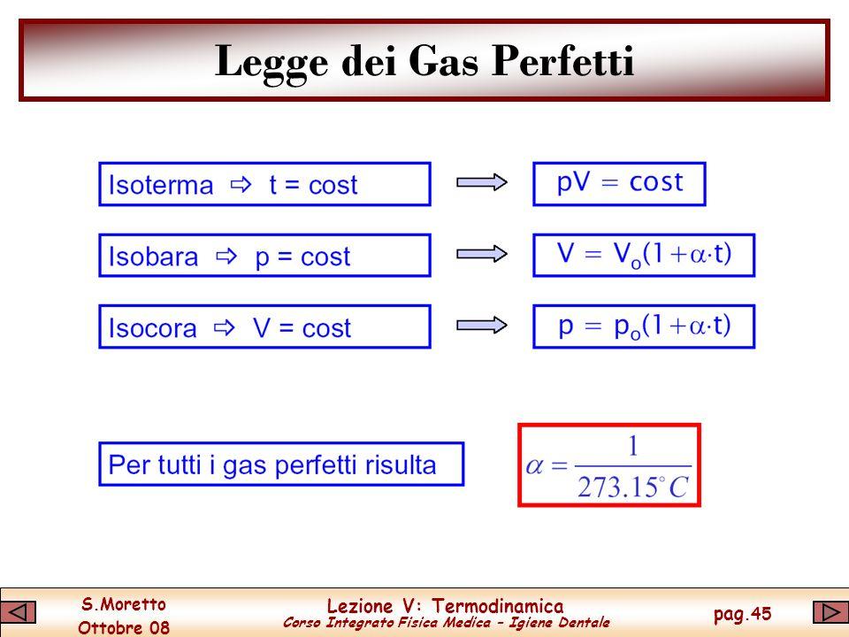Legge dei Gas Perfetti