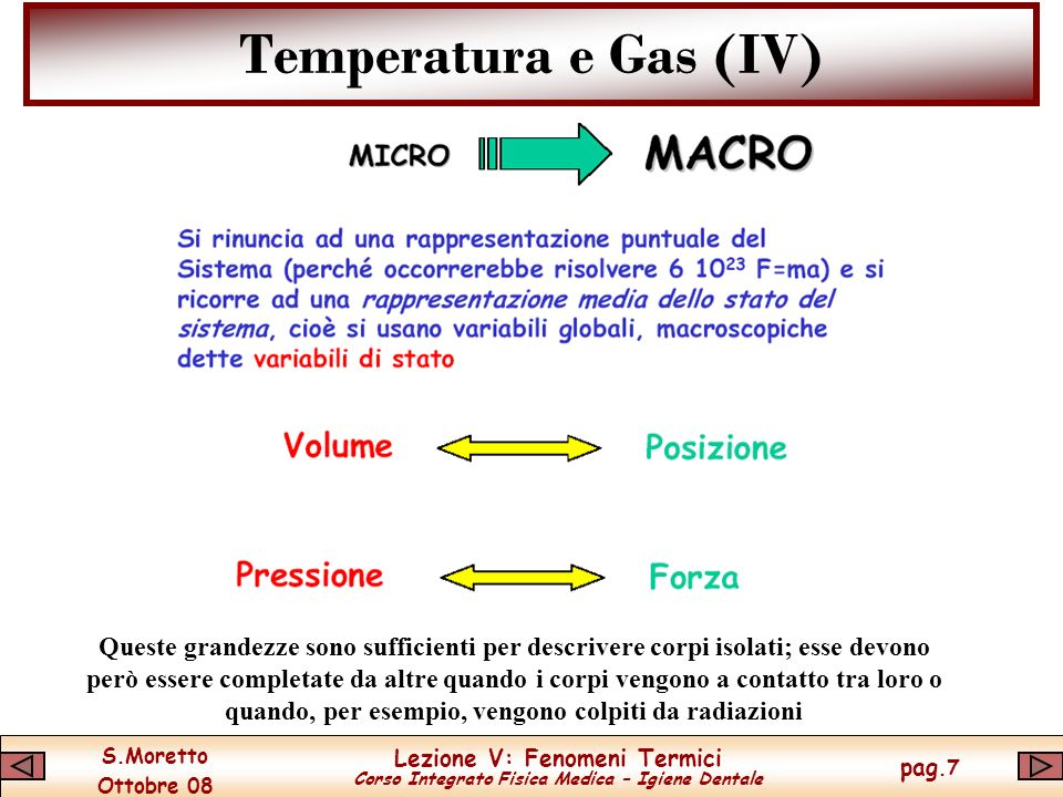 Temperatura e Gas (IV)