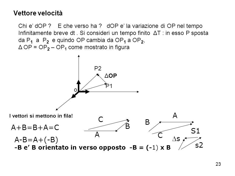 A C B B A+B=B+A=C S1 A C Ds A-B=A+(-B) s2 Vettore velocità
