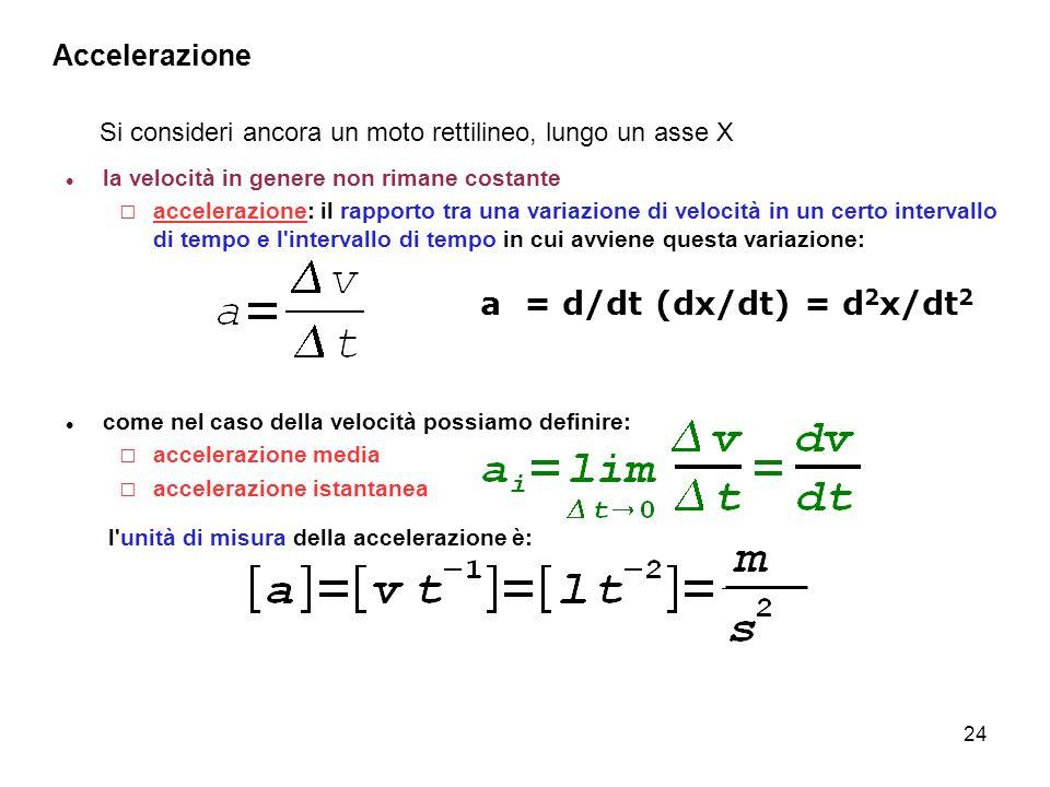 a = d/dt (dx/dt) = d2x/dt2 Accelerazione