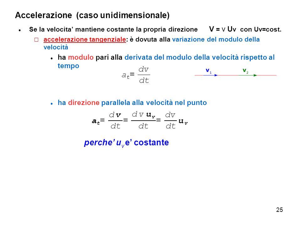 Accelerazione (caso unidimensionale)