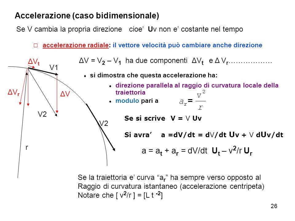Accelerazione (caso bidimensionale)