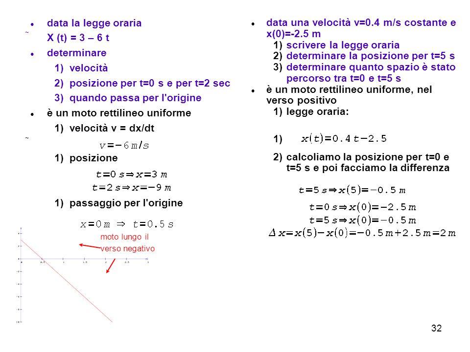 posizione per t=0 s e per t=2 sec quando passa per l origine