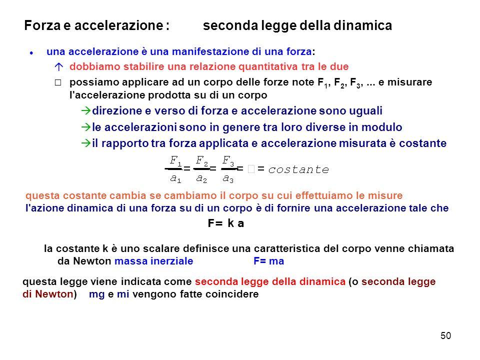 Forza e accelerazione : seconda legge della dinamica