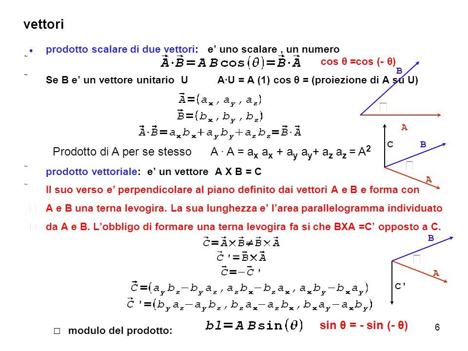 vettoriprodotto scalare di due vettori: e' uno scalare , un numero. cos θ =cos (- θ)