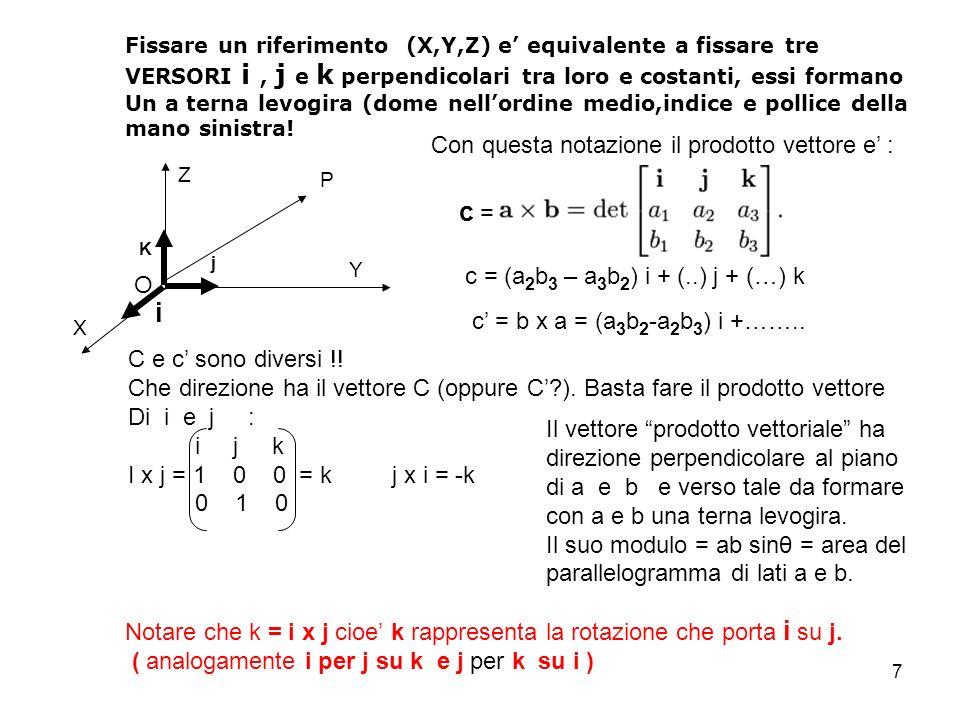 c = K j i Con questa notazione il prodotto vettore e' :