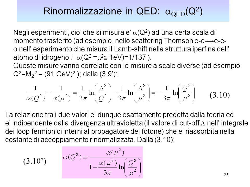 Rinormalizzazione in QED: aQED(Q2)