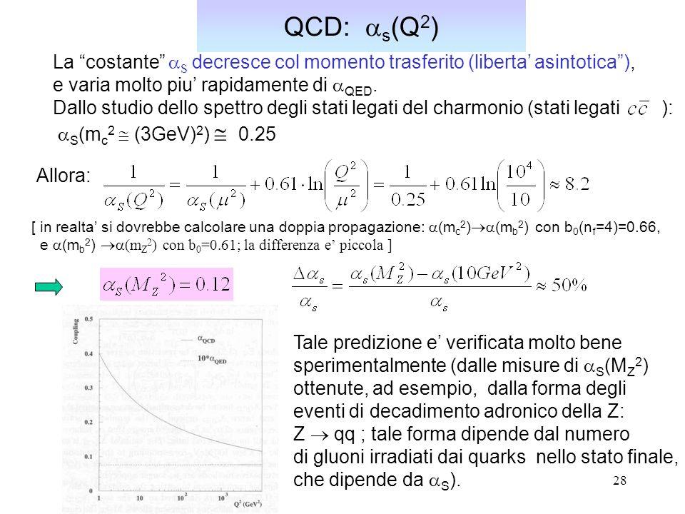 QCD: as(Q2) La costante aS decresce col momento trasferito (liberta' asintotica ), e varia molto piu' rapidamente di aQED.