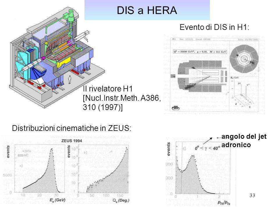 DIS a HERA Evento di DIS in H1: Il rivelatore H1