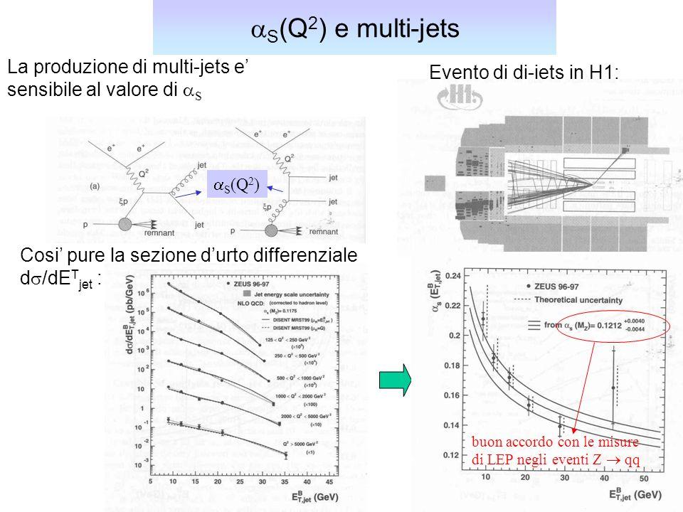 aS(Q2) e multi-jets La produzione di multi-jets e'