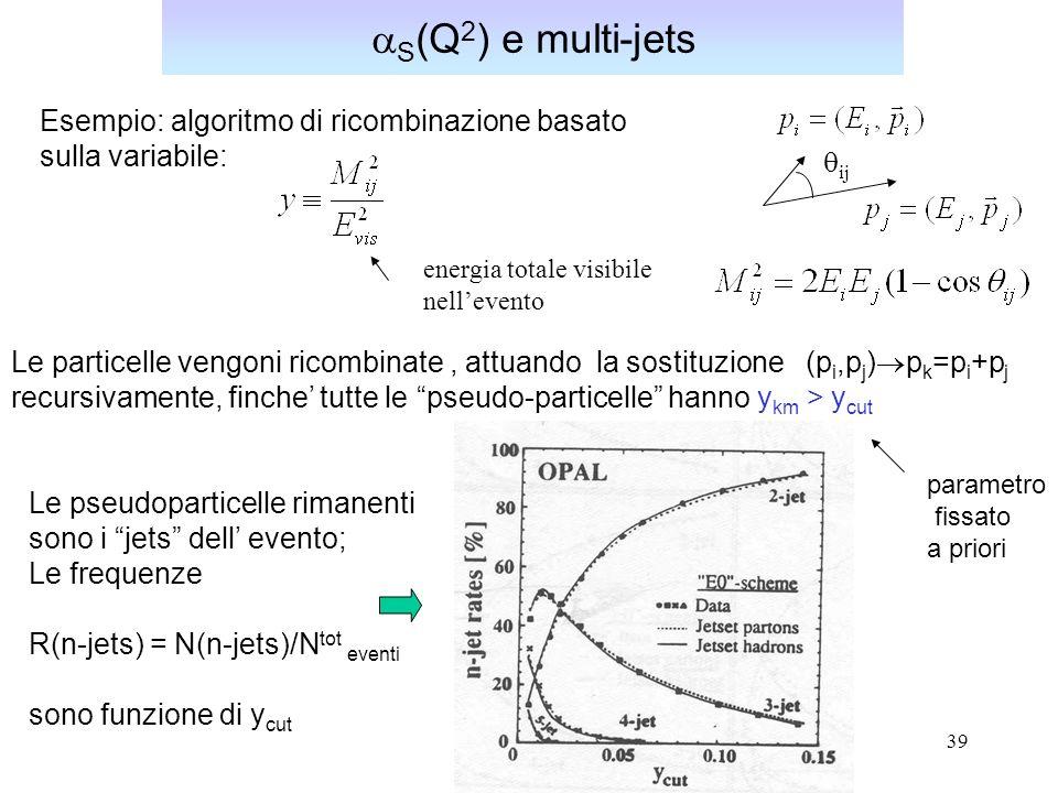 aS(Q2) e multi-jets Esempio: algoritmo di ricombinazione basato