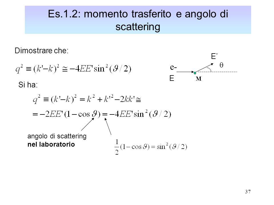 Es.1.2: momento trasferito e angolo di scattering