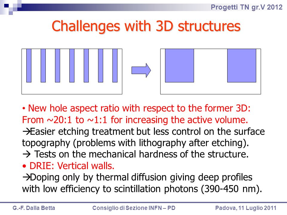 Challenges with 3D structures