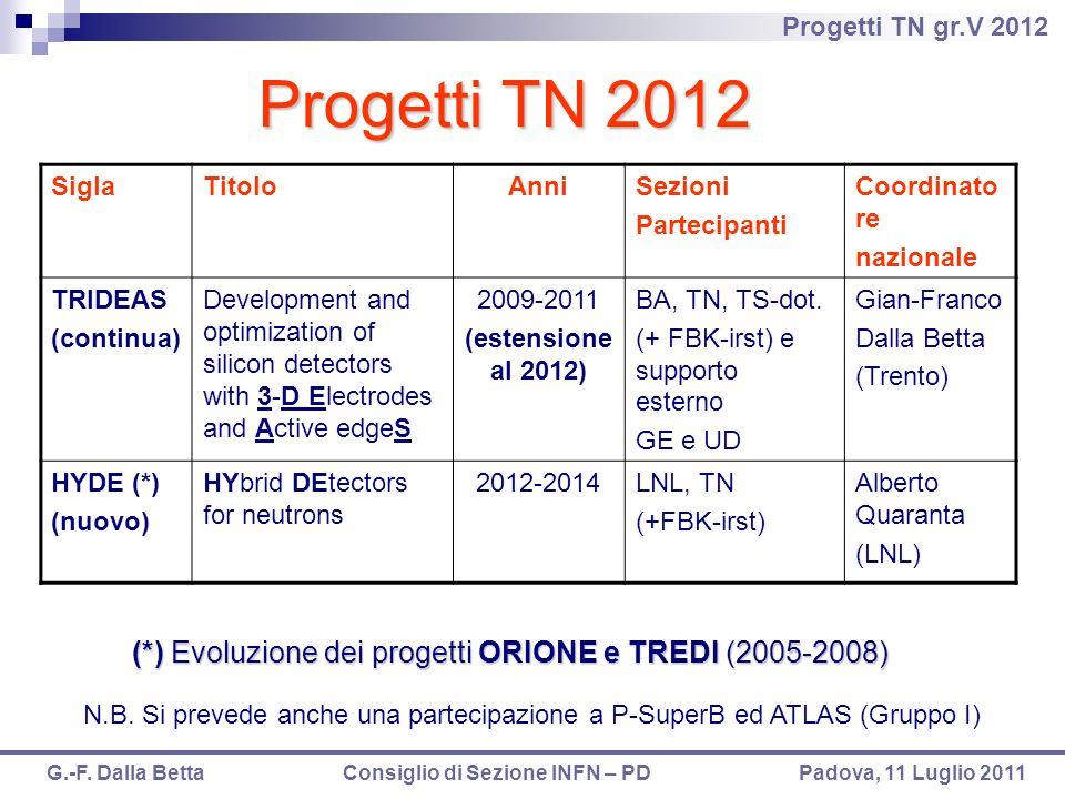 (*) Evoluzione dei progetti ORIONE e TREDI (2005-2008)