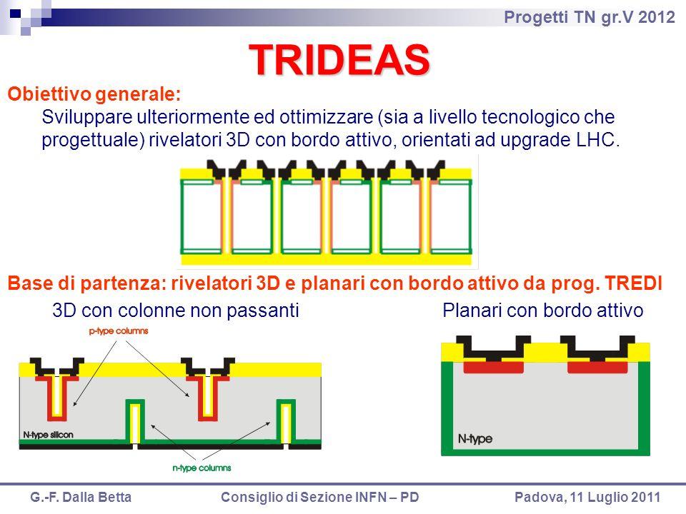 TRIDEAS Obiettivo generale: