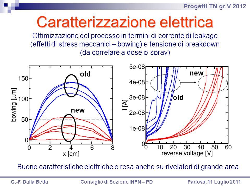 Caratterizzazione elettrica