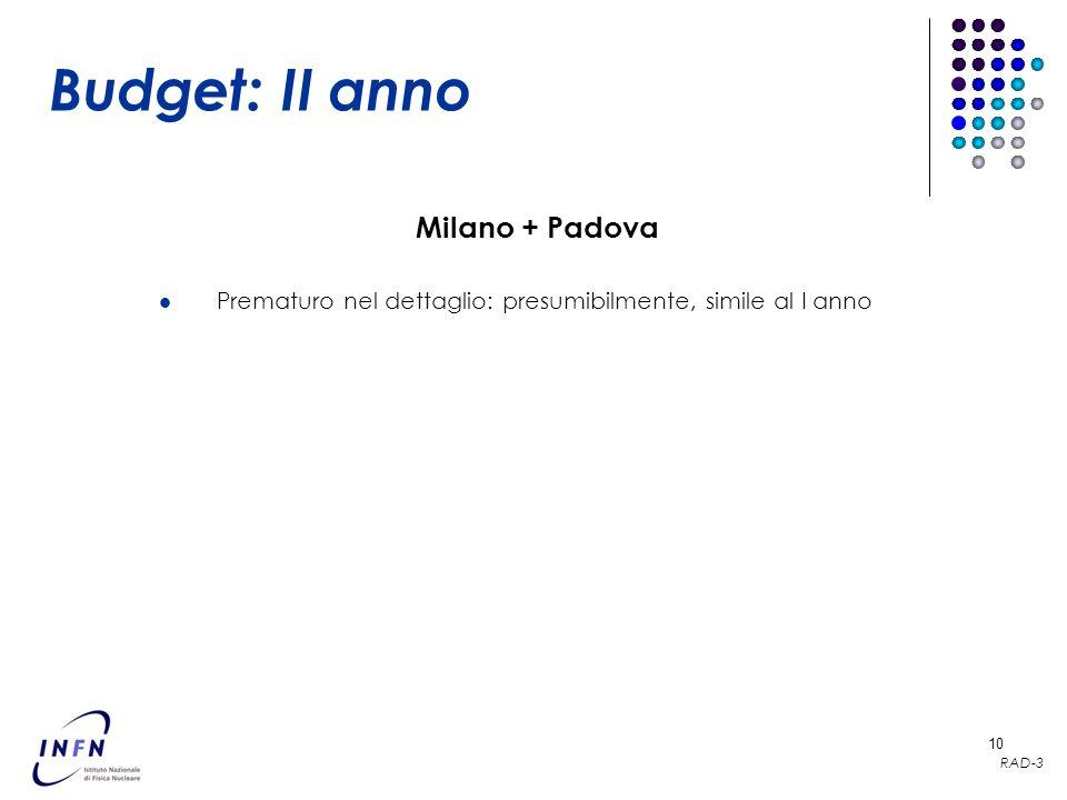Budget: II anno Milano + Padova