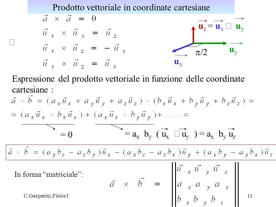 Prodotto vettoriale in coordinate cartesiane