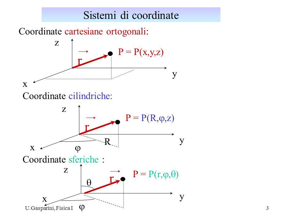 r r r Sistemi di coordinate Coordinate cartesiane ortogonali: z